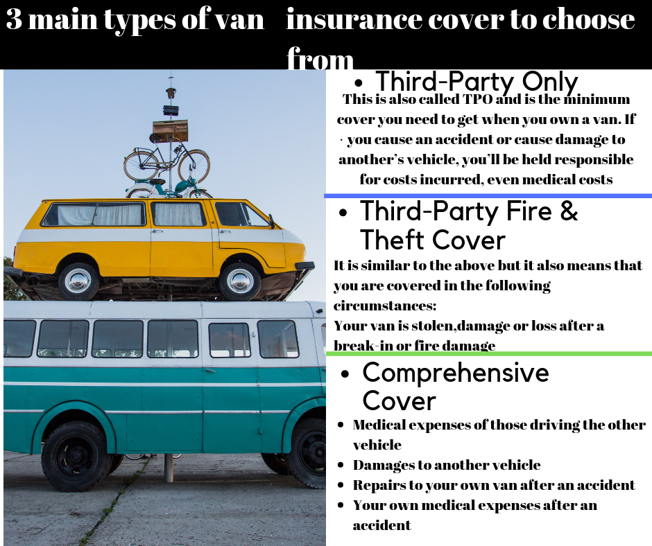 Help yourself with these tips while Renewing Your Van Insurance in Ireland