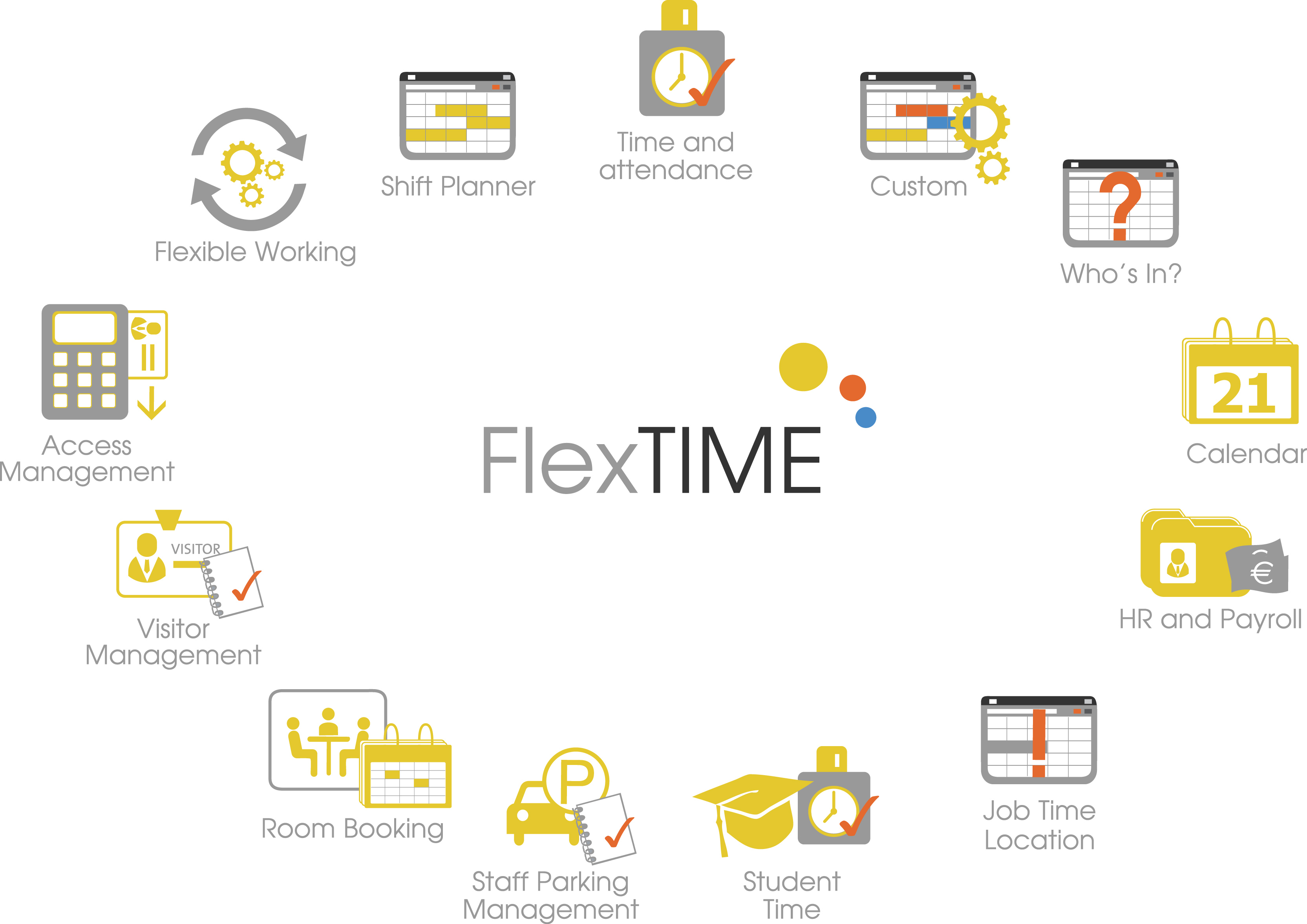 Time Recording Systems - FlexTime Limited image 1