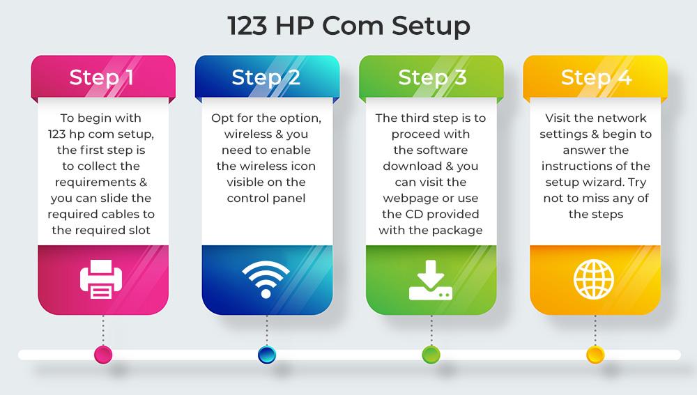 Best Ways To Setup HP Printer Using 123.hp.com/setup