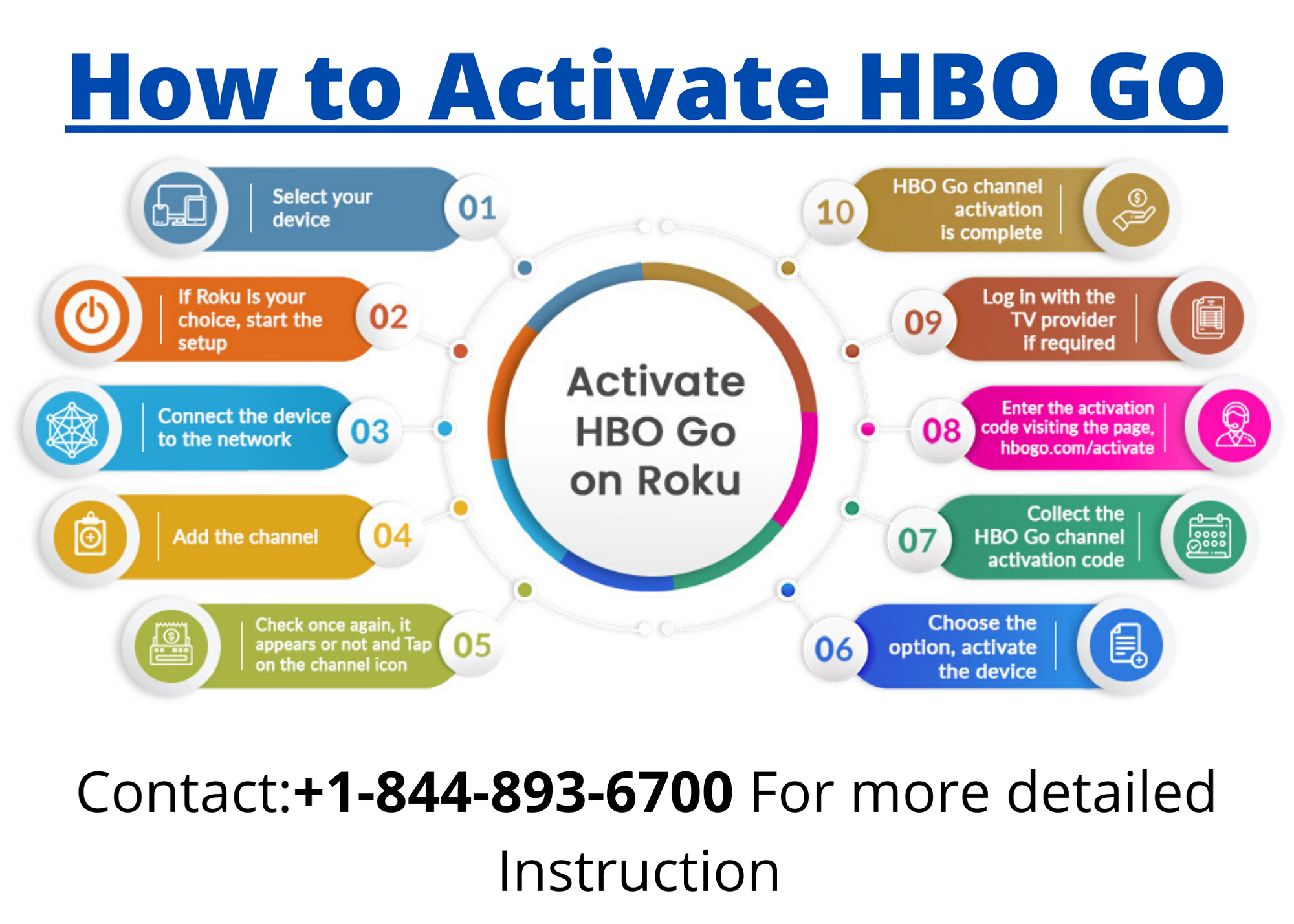 How to activate HBO Go using hbogo.com/activate