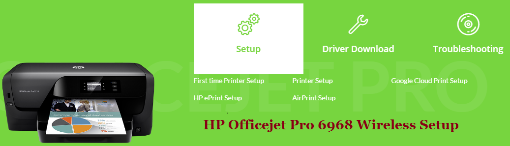 HP OfficeJet Pro 6968 All-in-One Printer - Driver Downloads