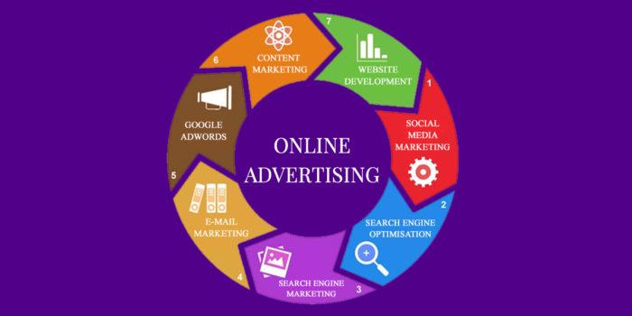 Online Marketing Companies in Chennai