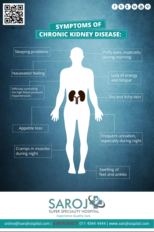Saroj Hospital: Applications invited from medical and para-medical professionals image 4